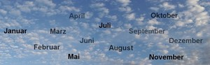 Wolkenhimmel mit Monatsnamen